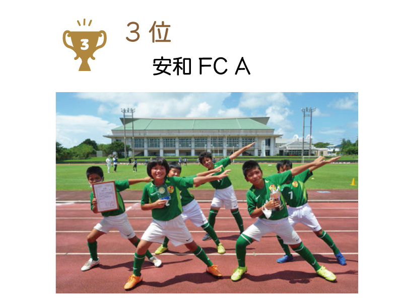マハイナ杯 第24回 北部地区少年フットサル大会【大会結果】